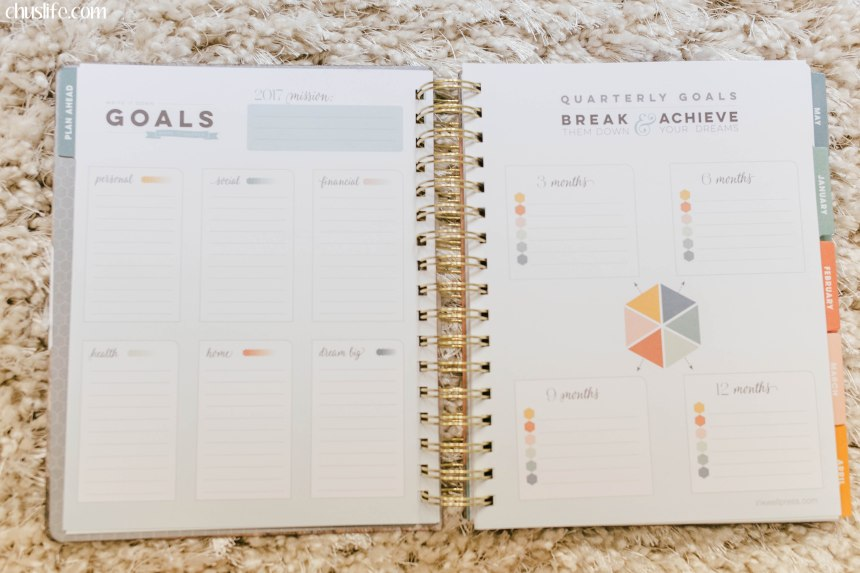 A 2-page spread for goal-setting